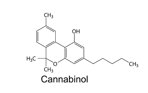 The chemical formula for Cannabinol